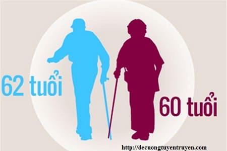 Trắc nghiệm Nghị định 135/2020/NĐ-CP quy định về tuổi nghỉ hưu